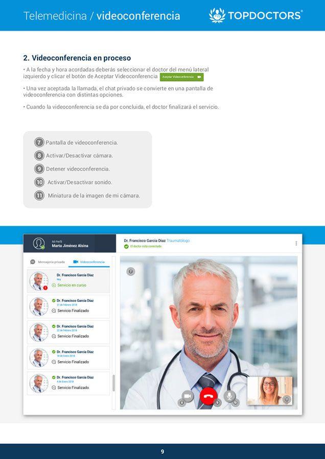 4 Manual de telemedicina